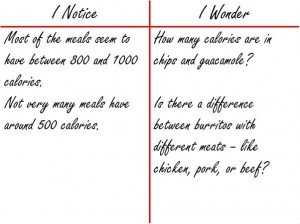 Notice-Wonder-Tchart